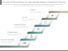 Concept Of Remarketing On Web Sample Diagram Powerpoint Themes