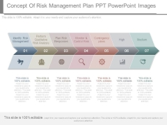 Concept Of Risk Management Plan Ppt Powerpoint Images