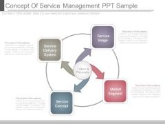 Concept Of Service Management Ppt Sample