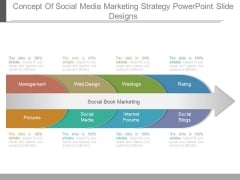 Concept Of Social Media Marketing Strategy Powerpoint Slide Designs