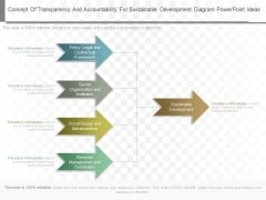 Concept Of Transparency And Accountability For Sustainable Development Diagram Powerpoint Ideas