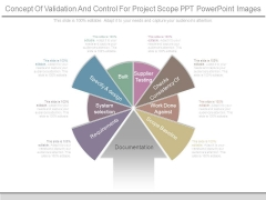 Concept Of Validation And Control For Project Scope Ppt Powerpoint Images