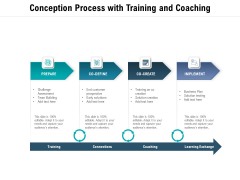 Conception Process With Training And Coaching Ppt PowerPoint Presentation Gallery Design Inspiration PDF