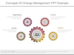 Concepts Of Change Management Ppt Example