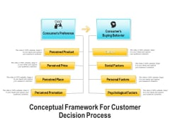 Conceptual Framework For Customer Decision Process Ppt PowerPoint Presentation Outline Brochure PDF