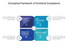 Conceptual Framework Of Emotional Competence Ppt File Shapes PDF