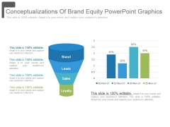 Conceptualizations Of Brand Equity Powerpoint Graphics