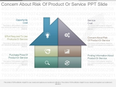 Concern About Risk Of Product Or Service Ppt Slide