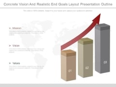 Concrete Vision And Realistic End Goals Layout Presentation Outline