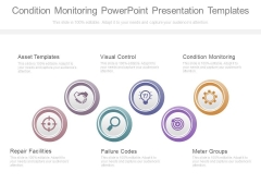 Condition Monitoring Powerpoint Presentation Templates