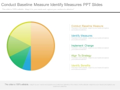 Conduct Baseline Measure Identify Measures Ppt Slides