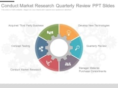 Conduct Market Research Quarterly Review Ppt Slides