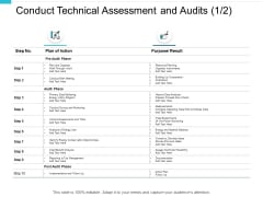Conduct Technical Assessment And Audits Conservation Opportunities Ppt PowerPoint Presentation Summary Example