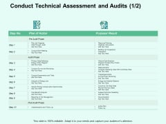 Conduct Technical Assessment And Audits Opportunities Ppt PowerPoint Presentation Summary Brochure