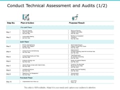 Conduct Technical Assessment And Audits Ppt PowerPoint Presentation Styles Icons
