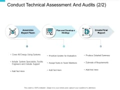 Conduct Technical Assessment And Audits Strategy Ppt PowerPoint Presentation Slides Outfit