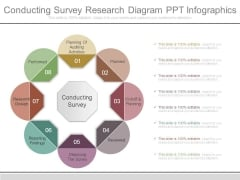 Conducting Survey Research Diagram Ppt Infographics