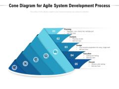 Cone Diagram For Agile System Development Process Ppt PowerPoint Presentation File Portfolio PDF