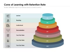 Cone Of Learning With Retention Rate Ppt PowerPoint Presentation Gallery Skills PDF