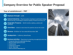 Conference Session Company Overview For Public Speaker Proposal Ppt Show Design Inspiration PDF