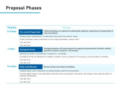 Conference Session Proposal Phases Ppt Outline Influencers PDF