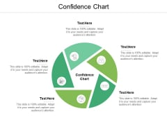 Confidence Chart Ppt PowerPoint Presentation Icon Background Cpb Pdf