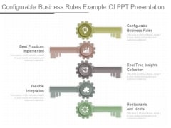 Configurable Business Rules Example Of Ppt Presentation