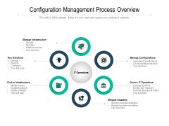 Configuration Management Process Overview Ppt PowerPoint Presentation File Graphics PDF