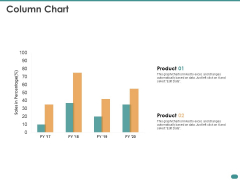Configuration Management With Puppet Column Chart Ppt Styles Show PDF