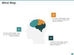 Configuration Management With Puppet Mind Map Ppt Slides Diagrams PDF