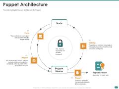 Configuration Management With Puppet Puppet Architecture Graphics PDF