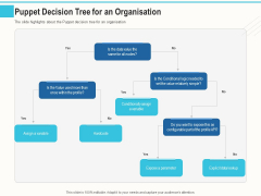 Configuration Management With Puppet Puppet Decision Tree For An Organisation Ppt Portfolio Topics PDF