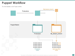 Configuration Management With Puppet Puppet Workflow Ppt Infographics Layout PDF