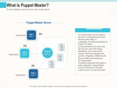 Configuration Management With Puppet What Is Puppet Master Ppt File Visual Aids PDF