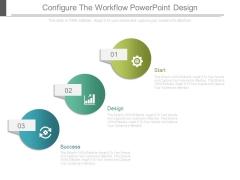 Configure The Workflow Powerpoint Design