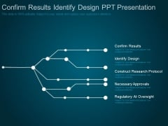 Confirm Results Identify Design Ppt Presentation