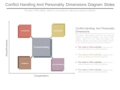 Conflict Handling And Personality Dimensions Diagram Slides