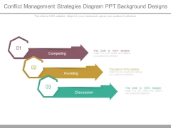 Conflict Management Strategies Diagram Ppt Background Designs