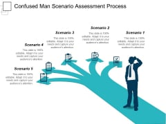 Confused Man Scenario Assessment Process Ppt PowerPoint Presentation Ideas Example Topics PDF