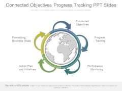 Connected Objectives Progress Tracking Ppt Slides