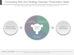 Connecting Risk And Strategy Example Presentation Ideas