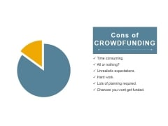 Cons Of Crowdfunding Ppt PowerPoint Presentation Summary Graphics Example
