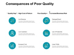 Consequences Of Poor Quality Data Analysis Ppt PowerPoint Presentation File Portrait