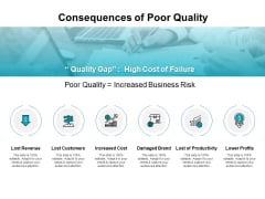 Consequences Of Poor Quality Ppt PowerPoint Presentation File Graphics Design