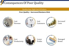 Consequences Of Poor Quality Ppt PowerPoint Presentation File Graphics