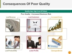 Consequences Of Poor Quality Ppt PowerPoint Presentation Gallery Layout Ideas
