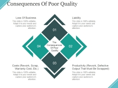 Consequences Of Poor Quality Ppt PowerPoint Presentation Icon Design Ideas