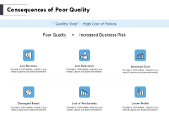 Consequences Of Poor Quality Ppt PowerPoint Presentation Professional Layout