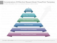 Considerations Of Risk And Reward Model Powerpoint Templates