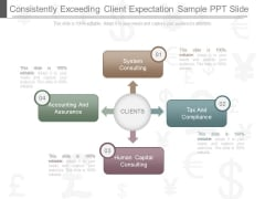 Consistently Exceeding Client Expectation Sample Ppt Slide